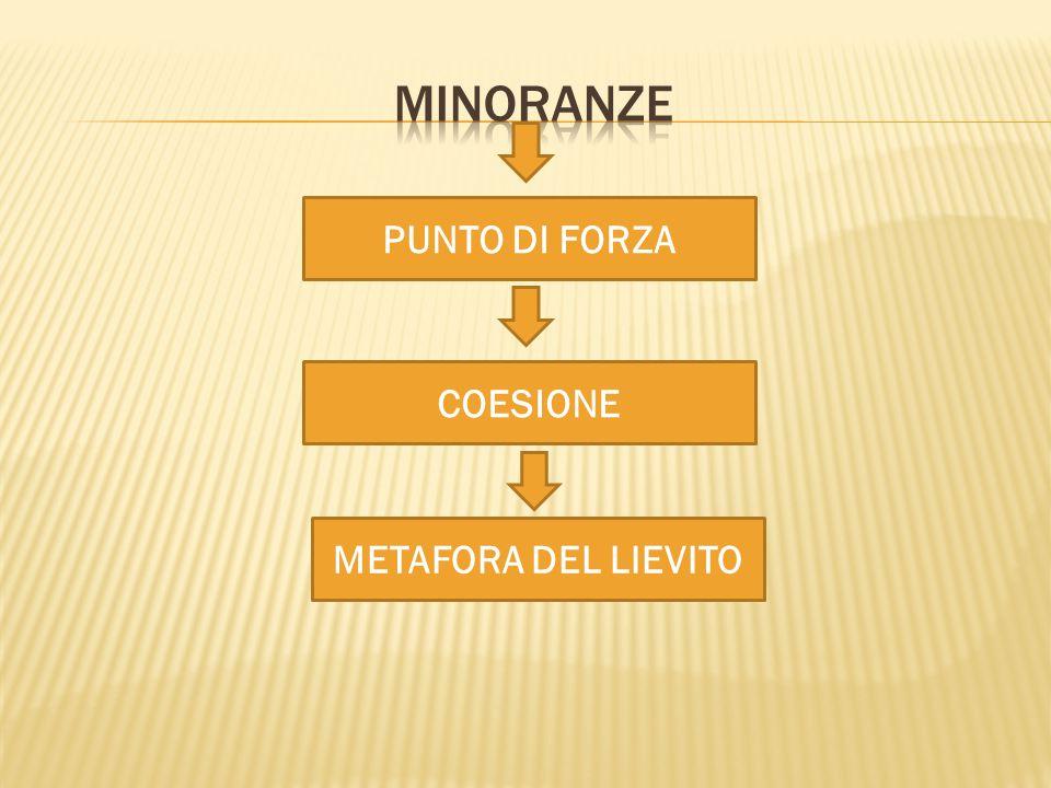 MINORANZE PUNTO DI FORZA COESIONE METAFORA DEL LIEVITO
