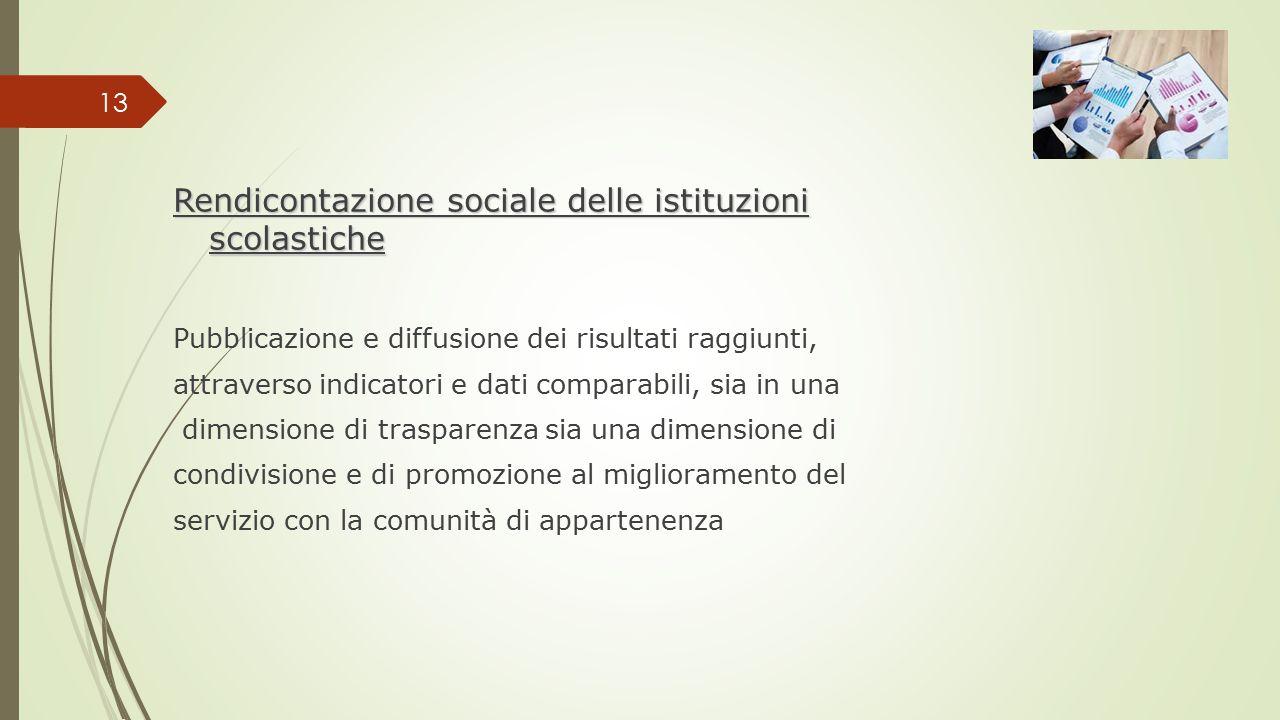 Rendicontazione sociale delle istituzioni scolastiche