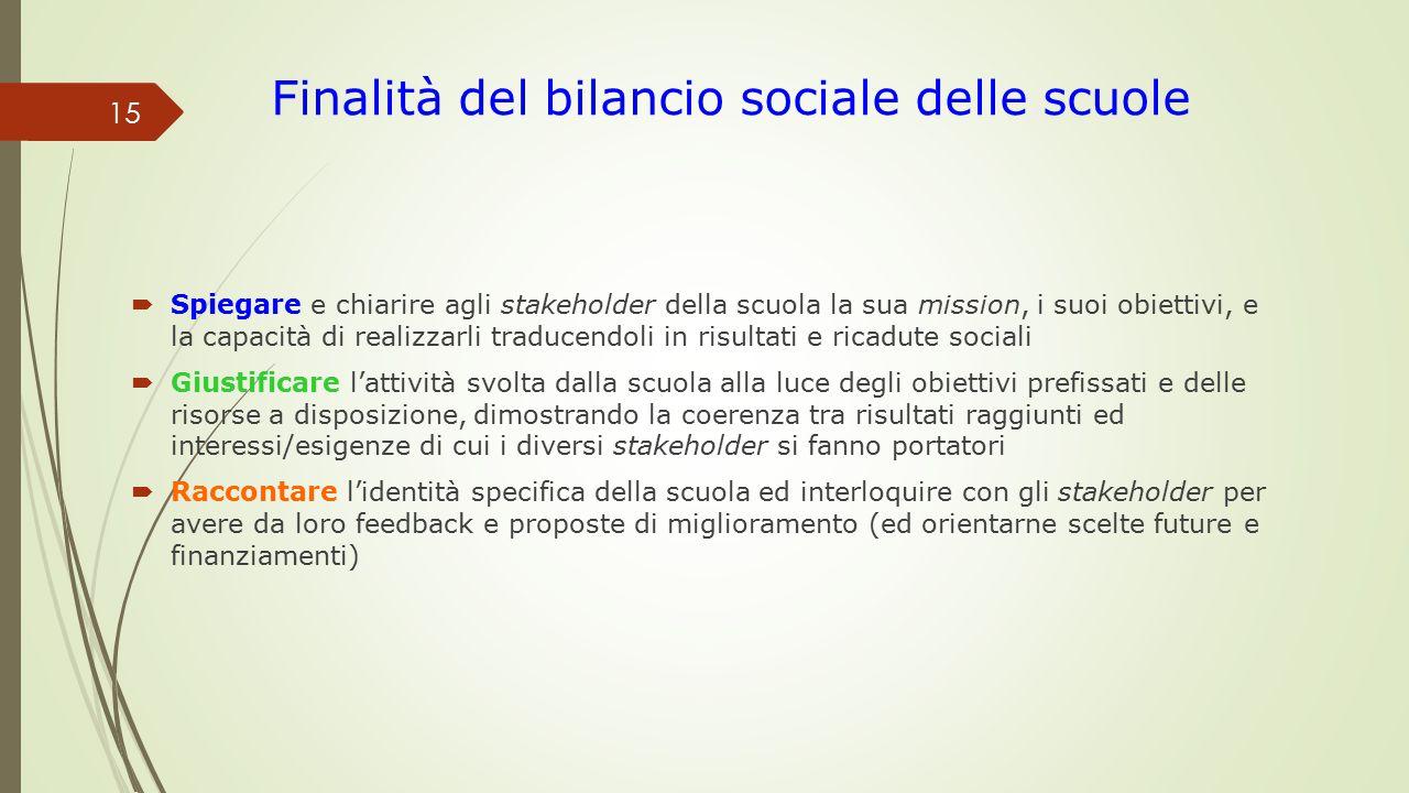 Finalità del bilancio sociale delle scuole