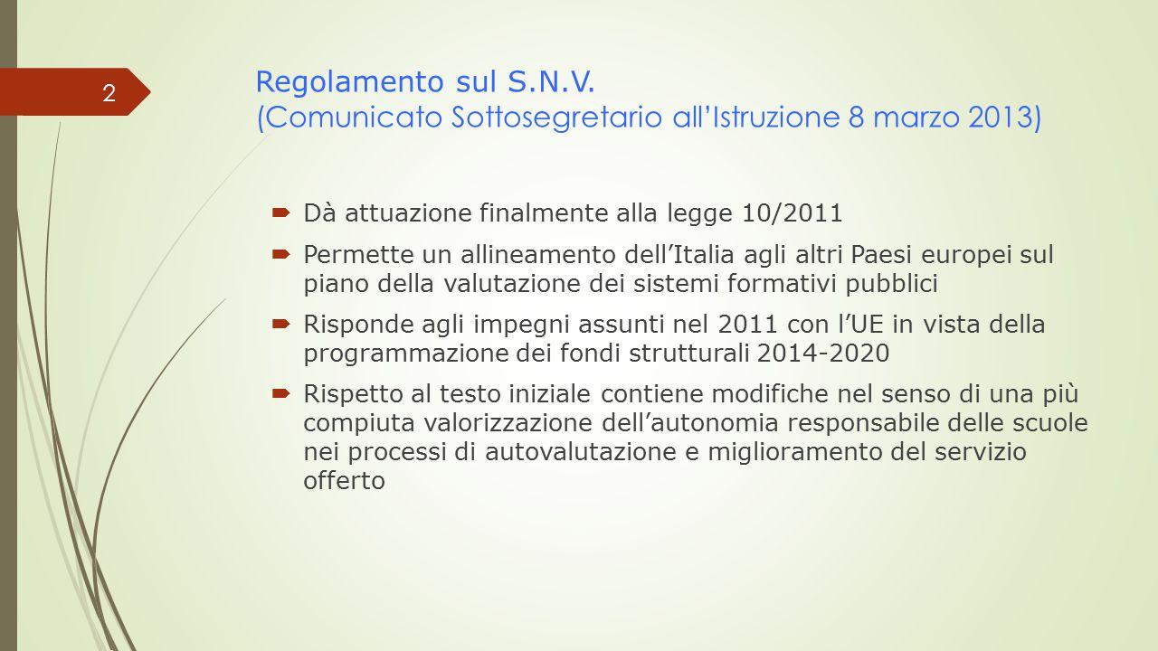 Regolamento sul S.N.V. (Comunicato Sottosegretario all'Istruzione 8 marzo 2013)