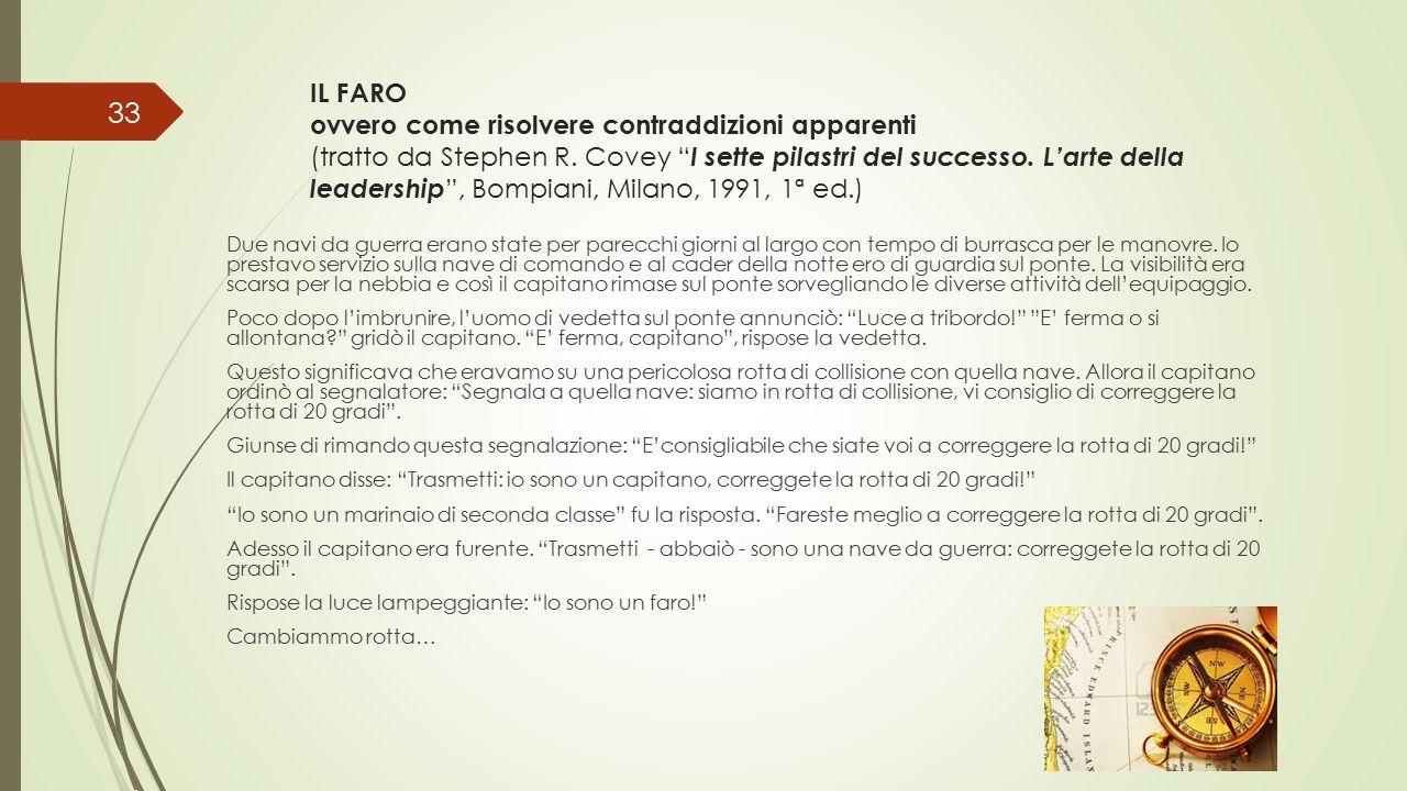 IL FARO ovvero come risolvere contraddizioni apparenti (tratto da Stephen R. Covey I sette pilastri del successo. L'arte della leadership , Bompiani, Milano, 1991, 1ª ed.)