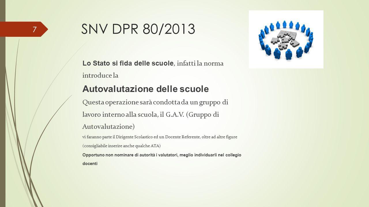 SNV DPR 80/2013 Autovalutazione delle scuole