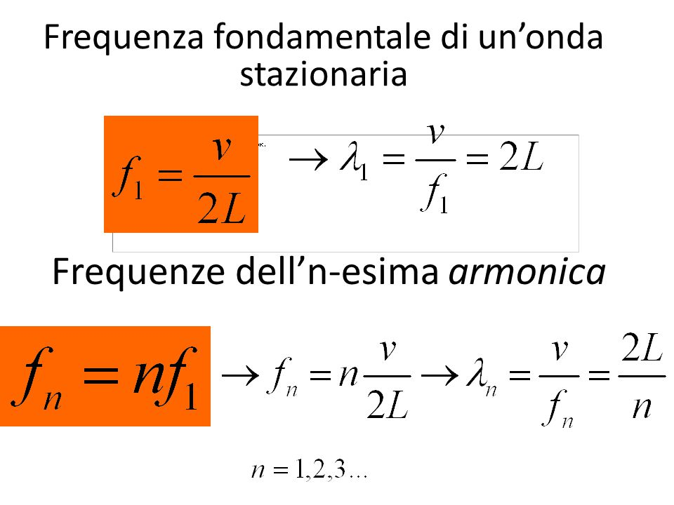Frequenze dell'n-esima armonica