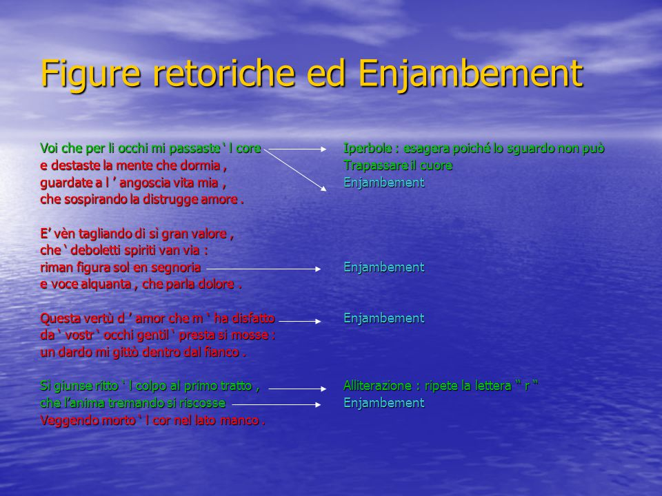 Figure retoriche ed Enjambement