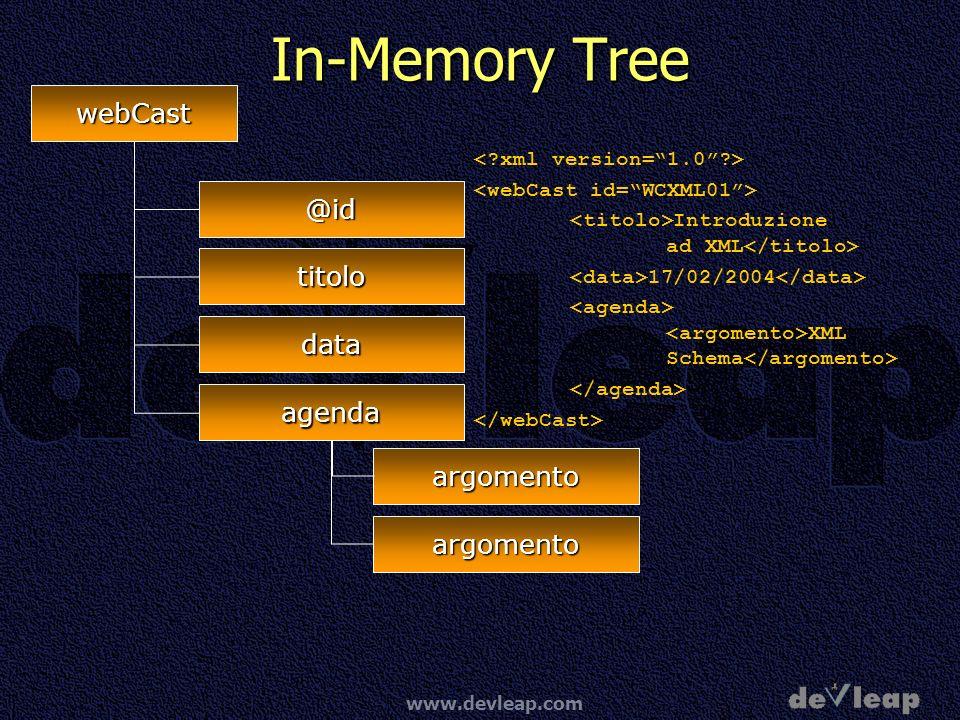 In-Memory Tree webCast @id titolo data agenda argomento argomento