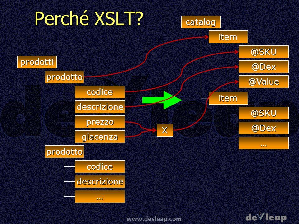 Perché XSLT catalog item @SKU prodotti @Dex prodotto @Value codice