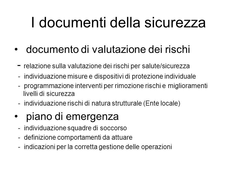 I documenti della sicurezza