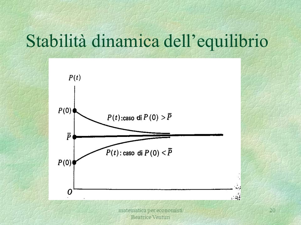 Stabilità dinamica dell'equilibrio