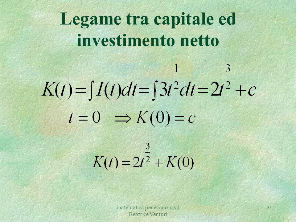 Legame tra capitale ed investimento netto