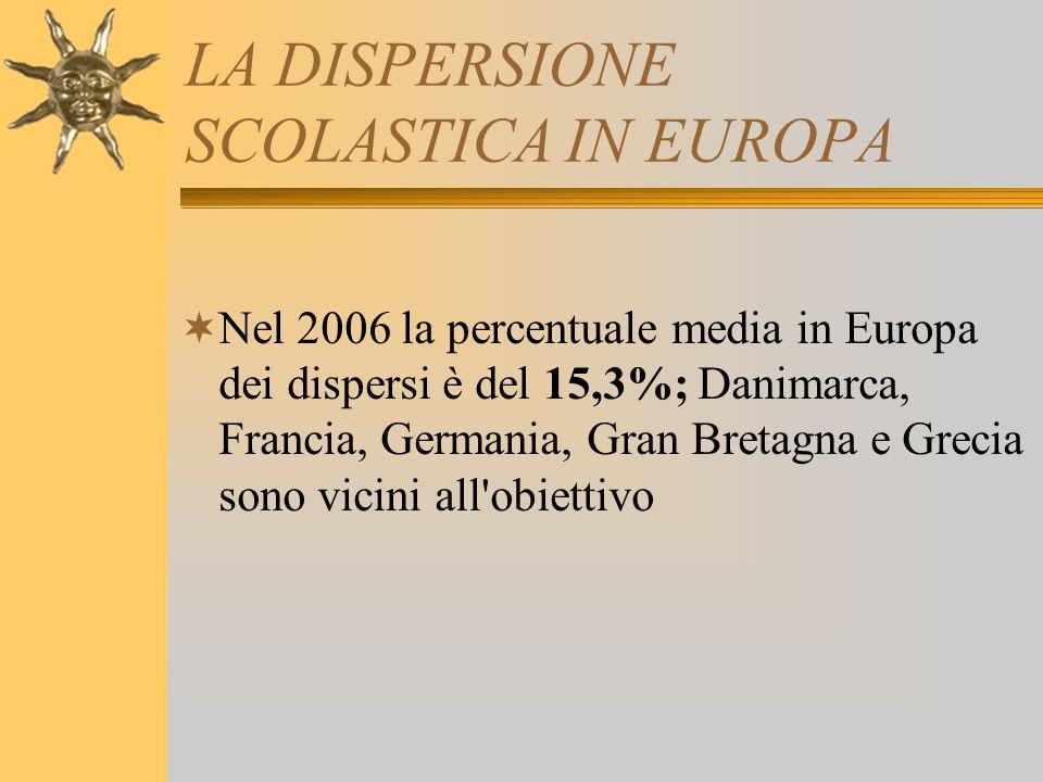 LA DISPERSIONE SCOLASTICA IN EUROPA