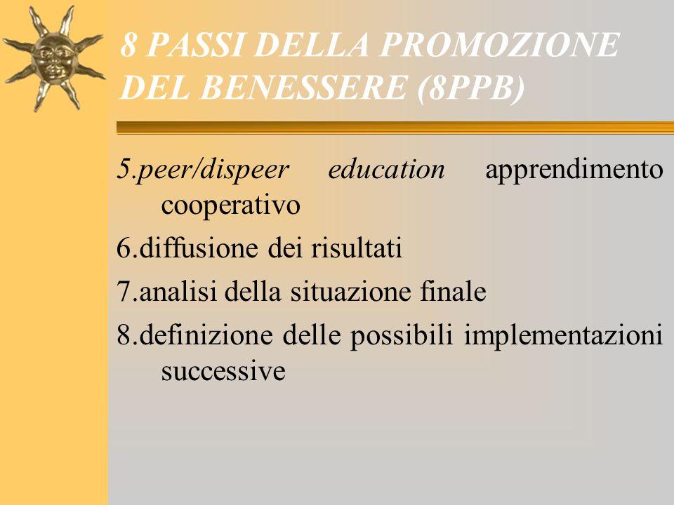 8 PASSI DELLA PROMOZIONE DEL BENESSERE (8PPB)