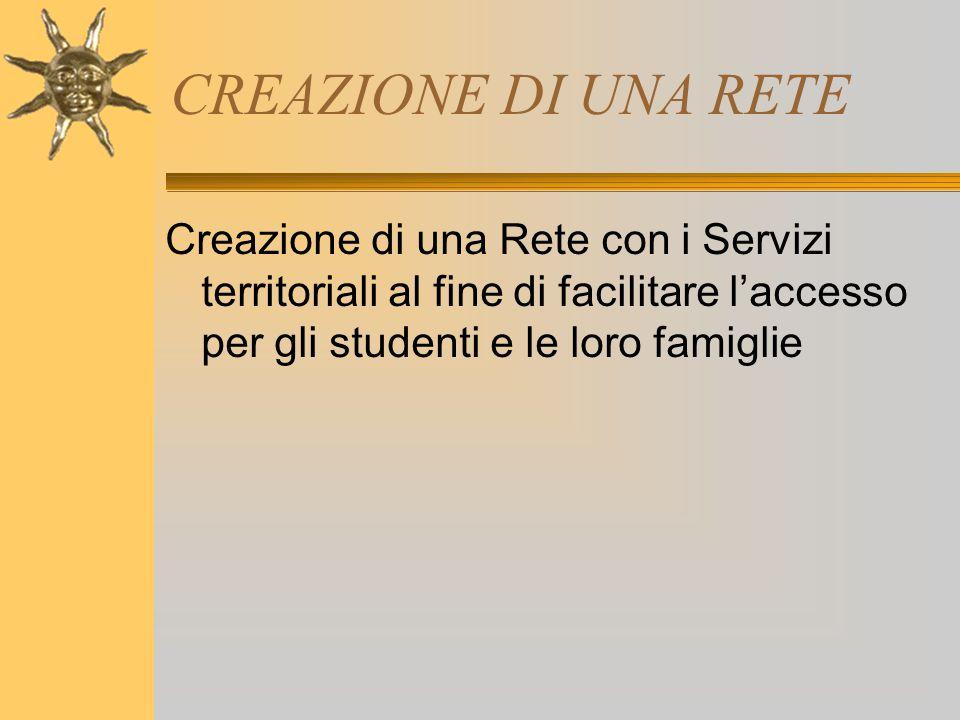 CREAZIONE DI UNA RETE Creazione di una Rete con i Servizi territoriali al fine di facilitare l'accesso per gli studenti e le loro famiglie.