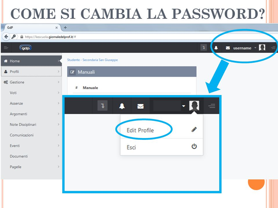 COME SI CAMBIA LA PASSWORD