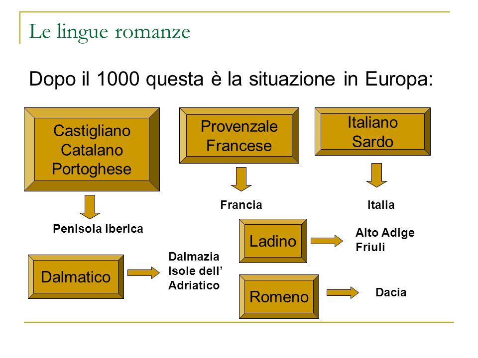 Le lingue romanze Dopo il 1000 questa è la situazione in Europa: