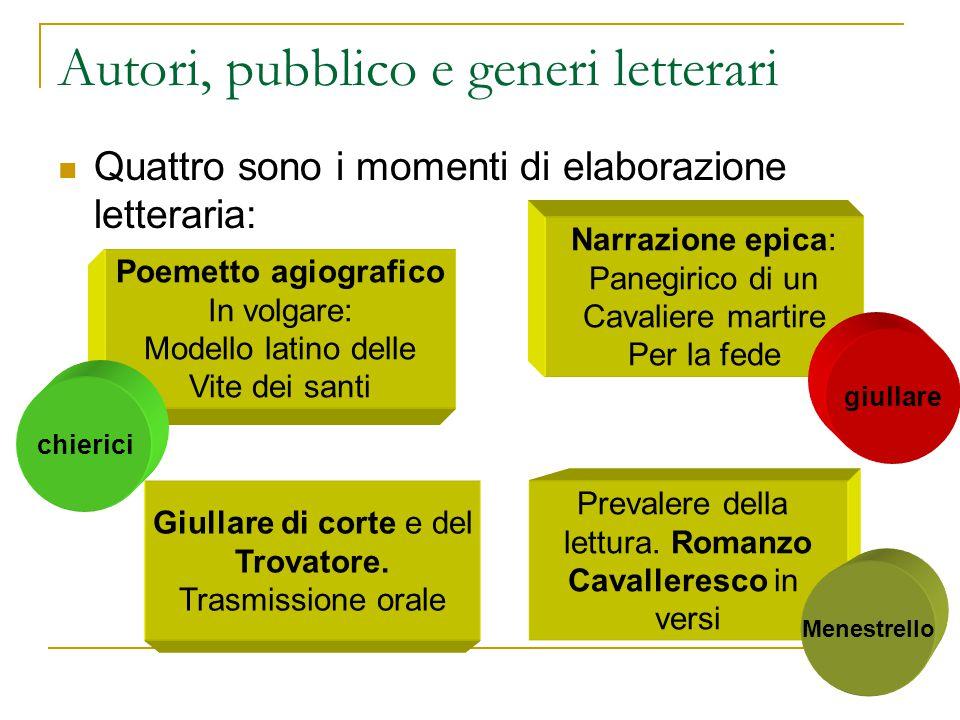 Autori, pubblico e generi letterari