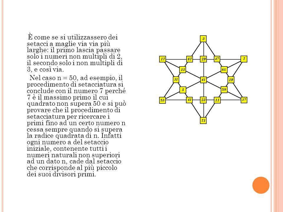 È come se si utilizzassero dei setacci a maglie via via più larghe: il primo lascia passare solo i numeri non multipli di 2, il secondo solo i non multipli di 3, e così via.