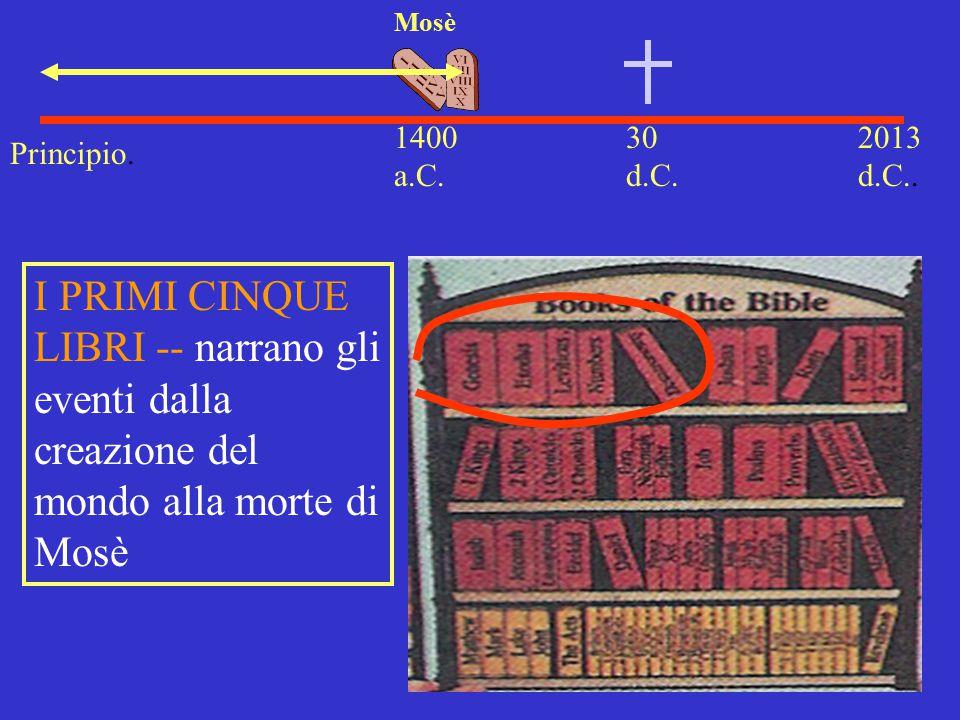 Mosè 1400 a.C. 30 d.C. 2013 d.C.. Principio.