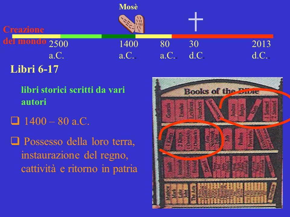 libri storici scritti da vari autori 1400 – 80 a.C.