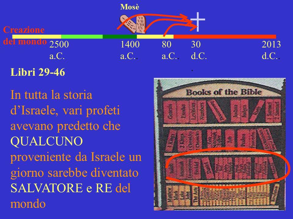 Mosè Creazione del mondo. 2500 a.C. 1400 a.C.. 80 a.C.. 30 d.C.. 2013 d.C.. Libri 29-46.