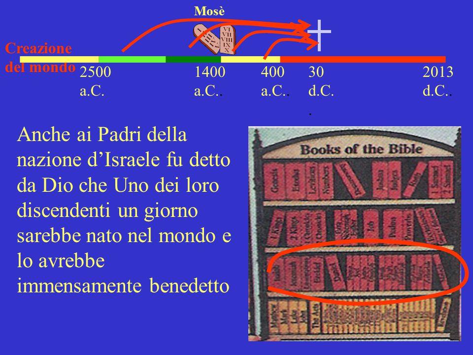 Mosè Creazione del mondo. 2500 a.C. 1400 a.C.. 400 a.C.. 30 d.C.. 2013 d.C..