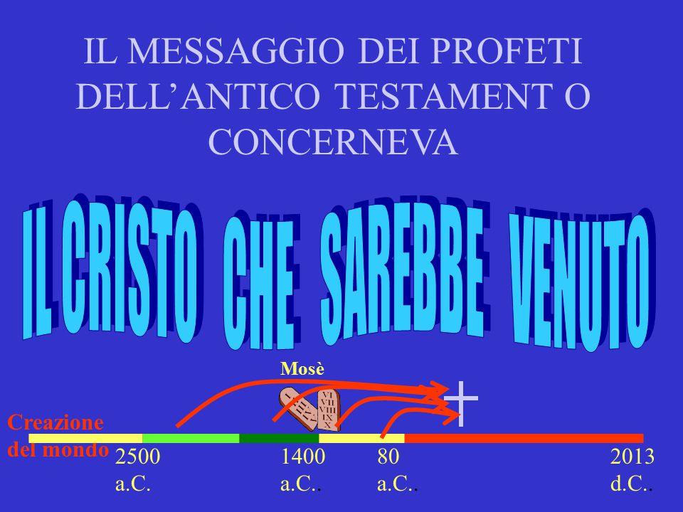 IL MESSAGGIO DEI PROFETI DELL'ANTICO TESTAMENT O CONCERNEVA