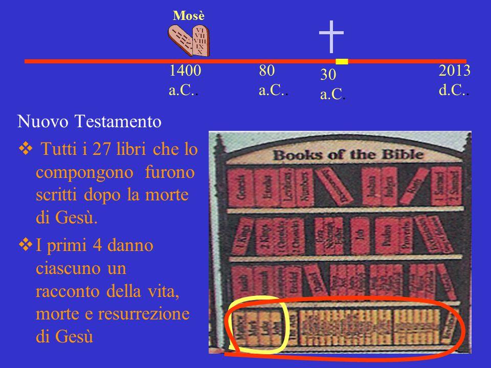 Mosè 1400 a.C.. 80 a.C.. 2013 d.C.. 30 a.C. Nuovo Testamento. Tutti i 27 libri che lo compongono furono scritti dopo la morte di Gesù.