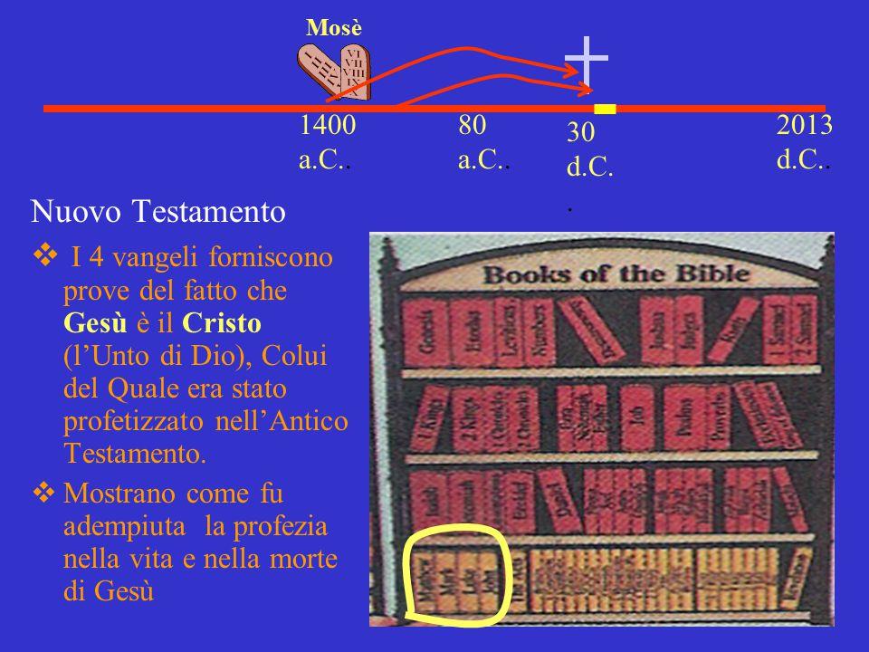 Mosè 1400 a.C.. 80 a.C.. 2013 d.C.. 30 d.C.. Nuovo Testamento.