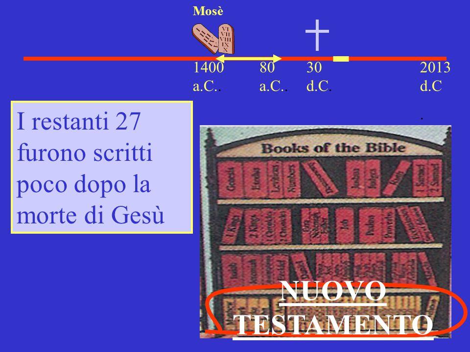 Mosè 1400 a.C.. 80 a.C.. 30 d.C. 2013 d.C. . I restanti 27 furono scritti poco dopo la morte di Gesù.