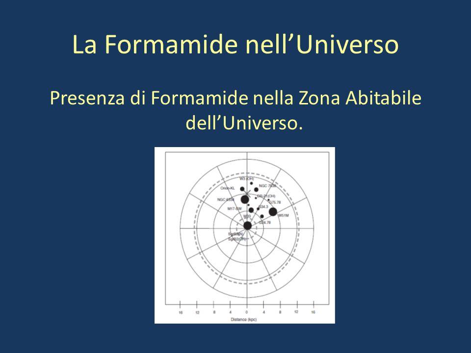La Formamide nell'Universo