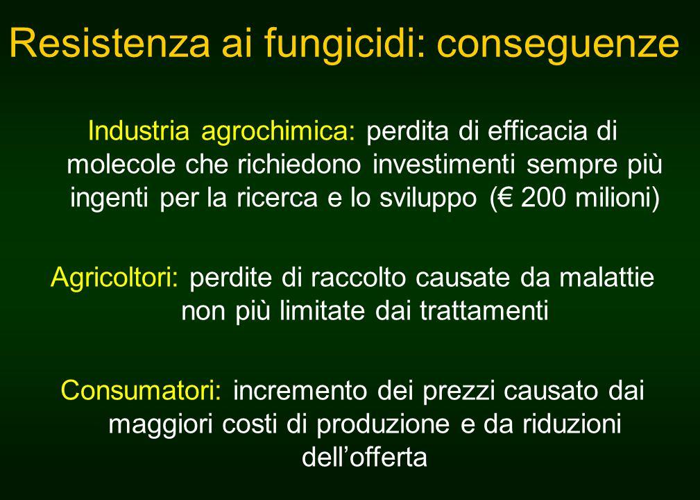 Resistenza ai fungicidi: conseguenze