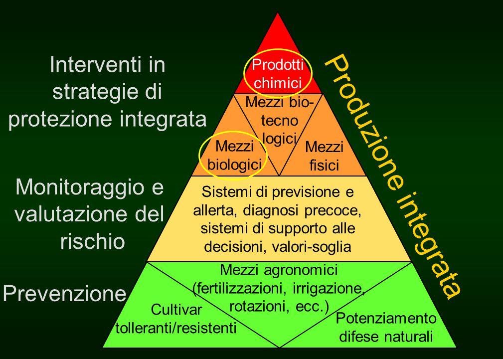 Produzione integrata Interventi in strategie di protezione integrata