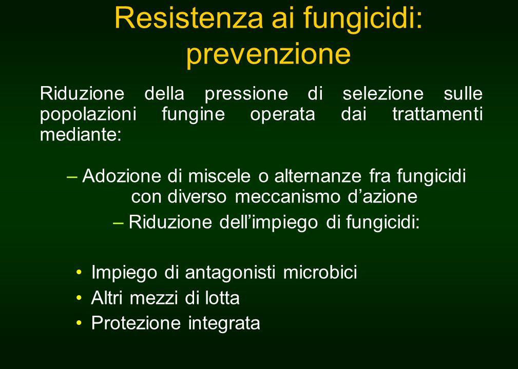 Resistenza ai fungicidi: prevenzione