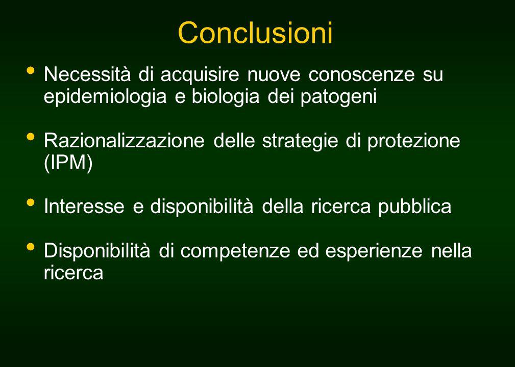 Conclusioni Necessità di acquisire nuove conoscenze su epidemiologia e biologia dei patogeni. Razionalizzazione delle strategie di protezione (IPM)