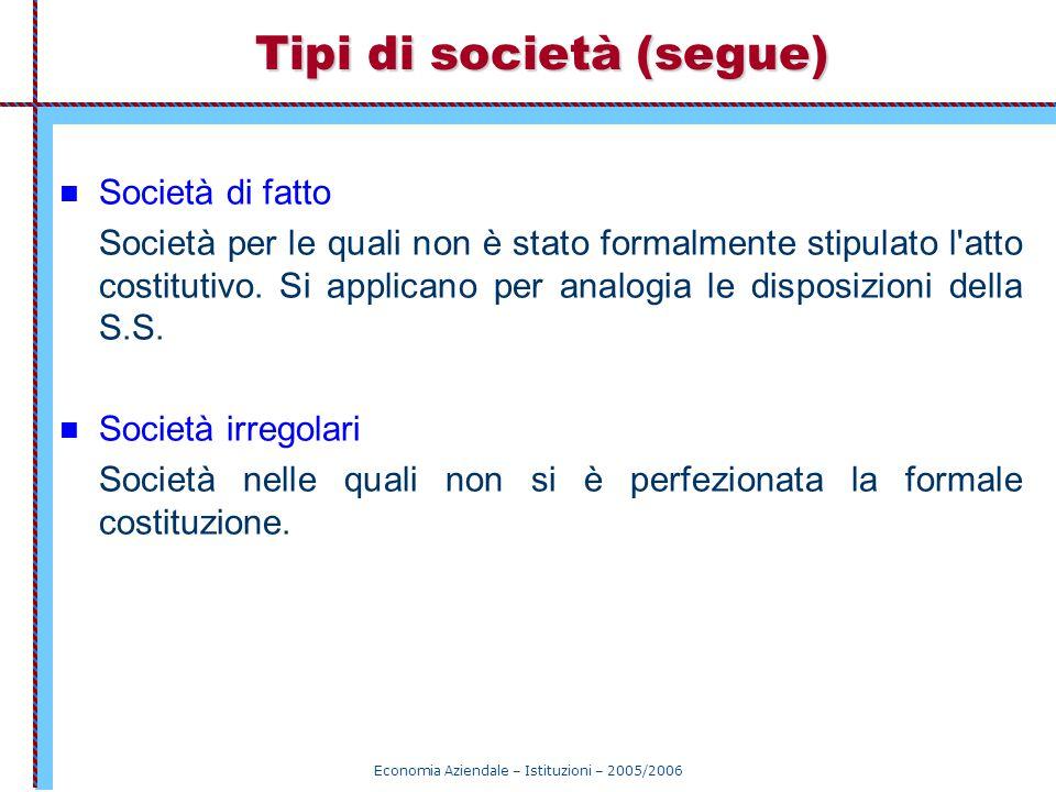 Tipi di società (segue)