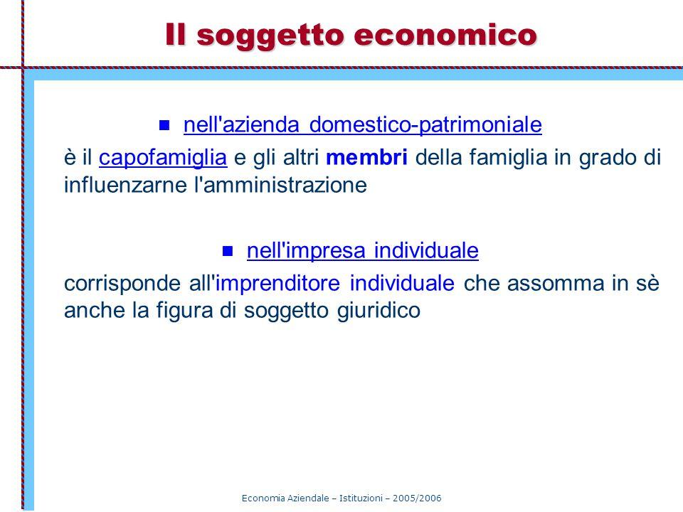 Il soggetto economico nell azienda domestico-patrimoniale
