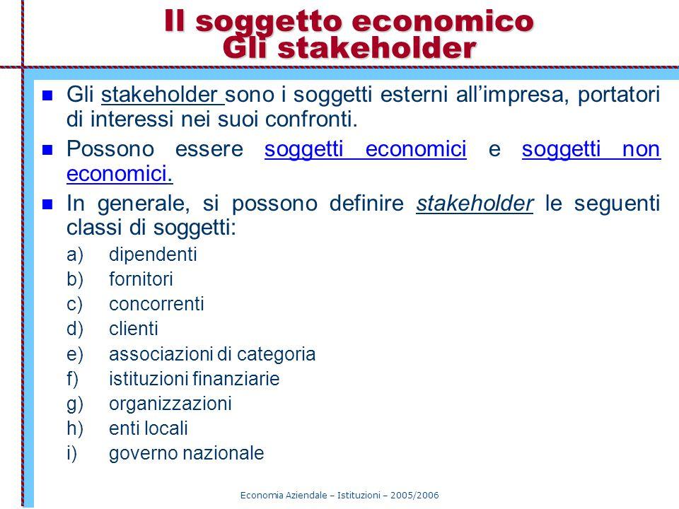 Il soggetto economico Gli stakeholder