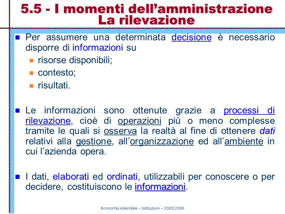 5.5 - I momenti dell'amministrazione La rilevazione