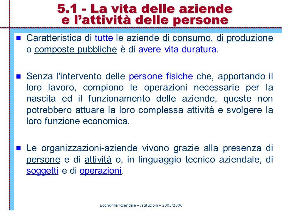 5.1 - La vita delle aziende e l'attività delle persone