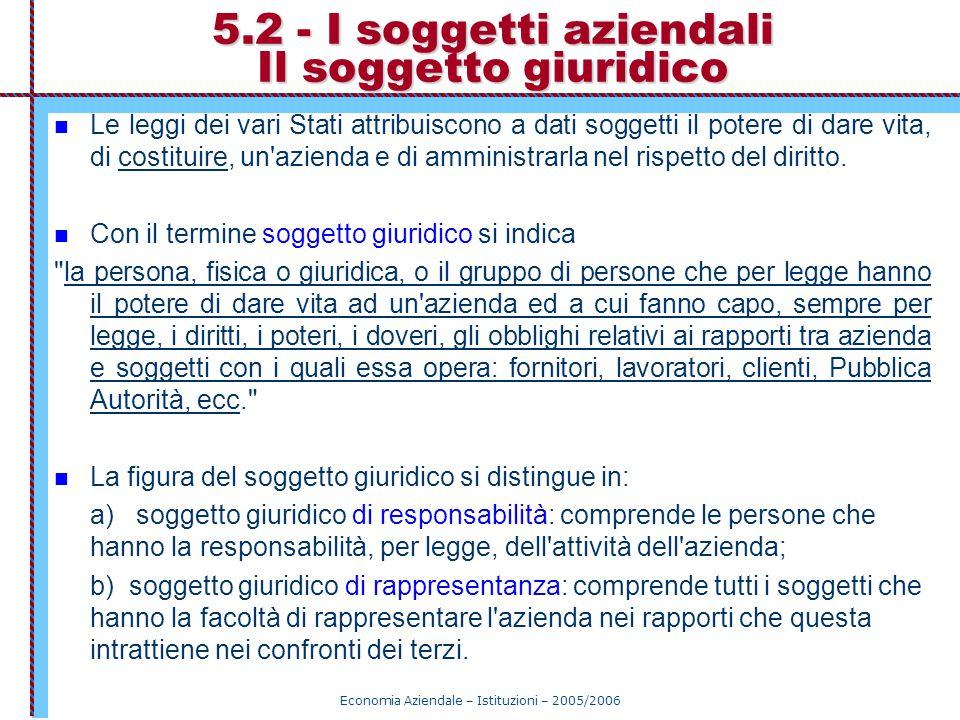 5.2 - I soggetti aziendali Il soggetto giuridico