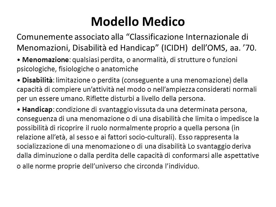 Modello Medico Comunemente associato alla Classificazione Internazionale di Menomazioni, Disabilità ed Handicap (ICIDH) dell'OMS, aa. '70.