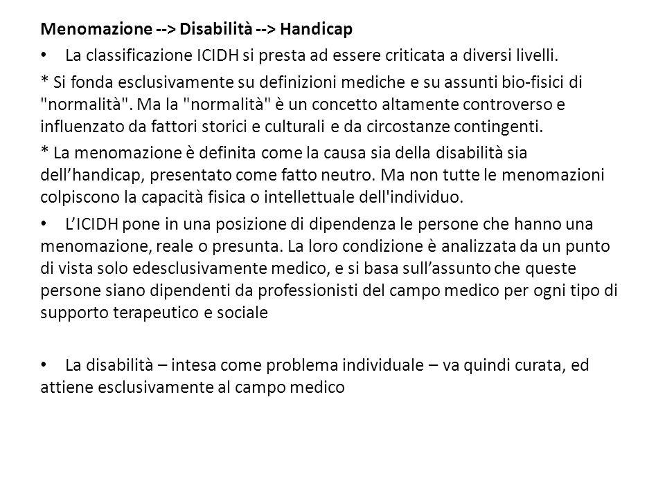 Menomazione --> Disabilità --> Handicap