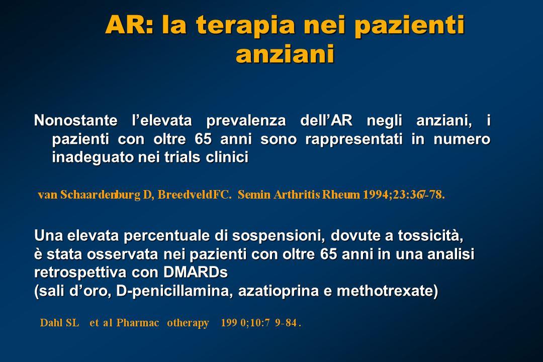 AR: la terapia nei pazienti anziani
