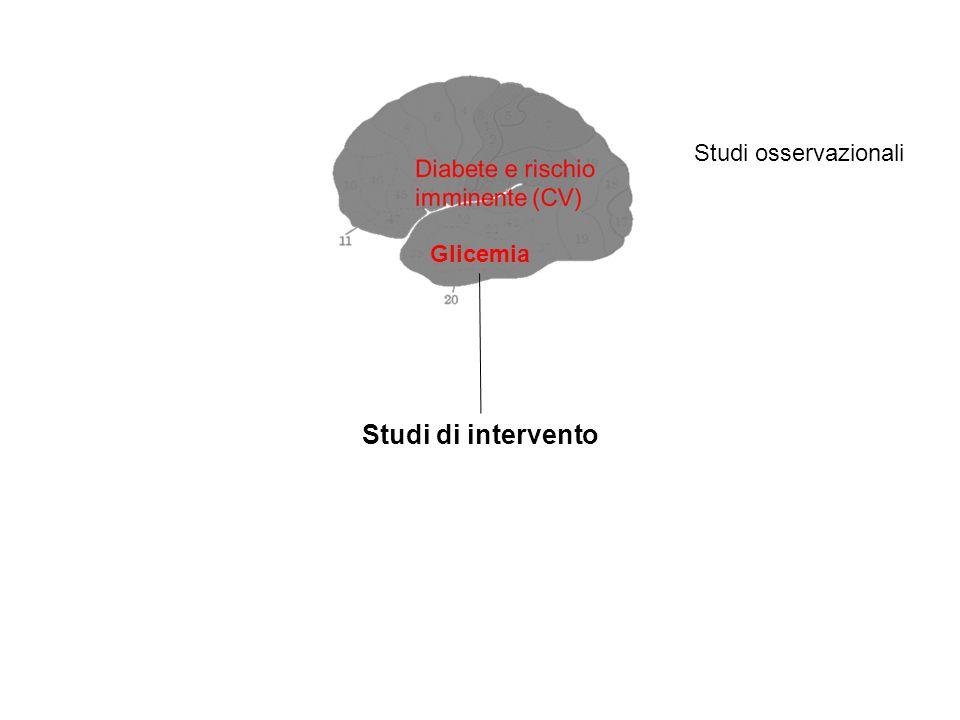 Studi osservazionali Glicemia Studi di intervento