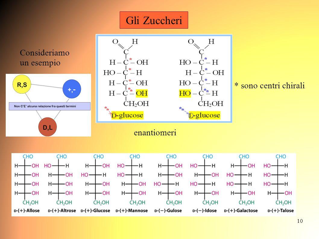 Gli Zuccheri Consideriamo un esempio * sono centri chirali enantiomeri