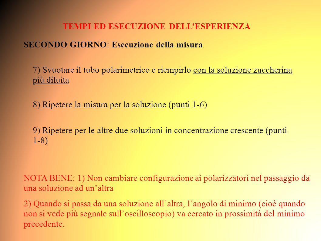 TEMPI ED ESECUZIONE DELL'ESPERIENZA