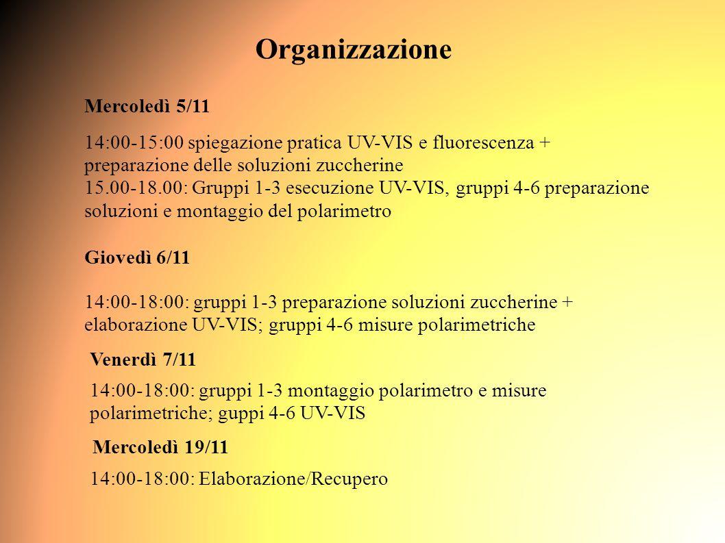 Organizzazione Mercoledì 5/11