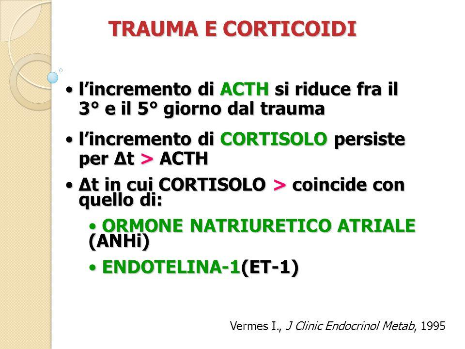 TRAUMA E CORTICOIDI l'incremento di ACTH si riduce fra il 3° e il 5° giorno dal trauma. l'incremento di CORTISOLO persiste per Δt > ACTH.