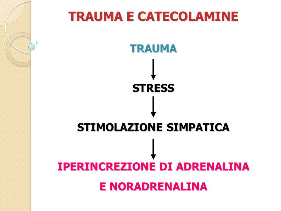 STIMOLAZIONE SIMPATICA IPERINCREZIONE DI ADRENALINA