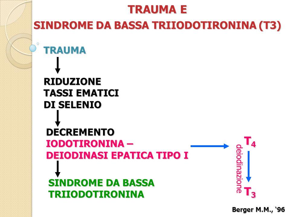 SINDROME DA BASSA TRIIODOTIRONINA (T3)