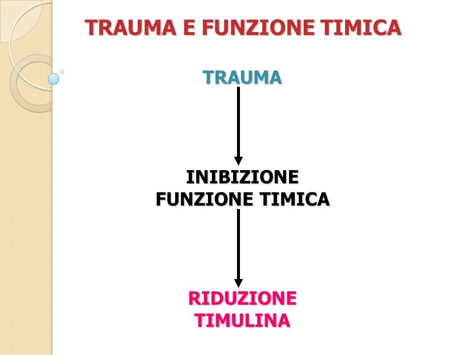 TRAUMA E FUNZIONE TIMICA INIBIZIONE FUNZIONE TIMICA